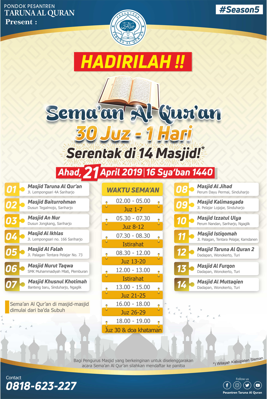 Urutan Surat Al Quran Juz 30 Suratmenuhargacom